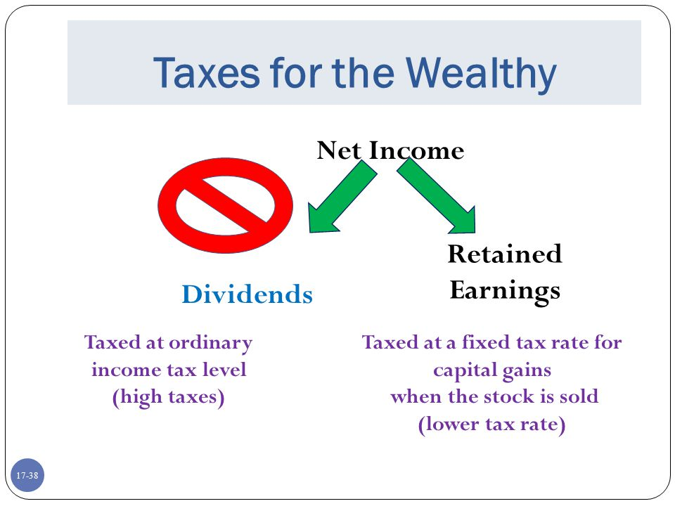 Taxes for the Wealthy Net Income Dividends Retained Earnings