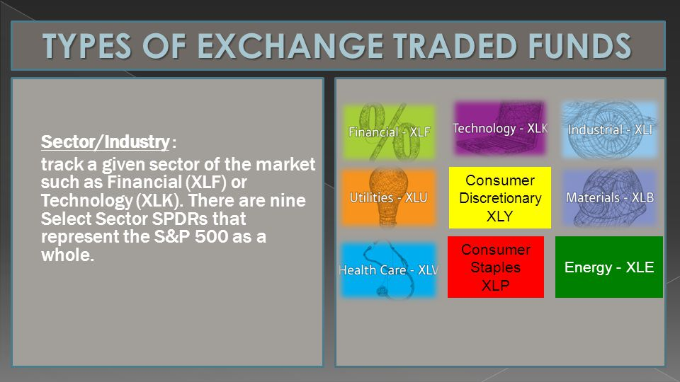 TYPES OF EXCHANGE TRADED FUNDS