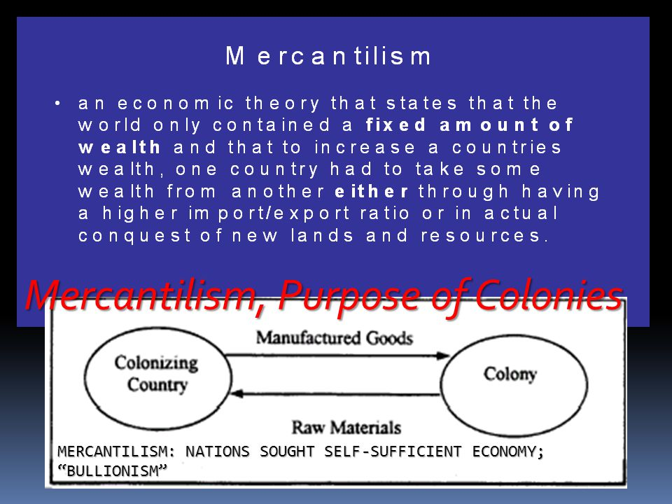 Mercantilism, Purpose of Colonies