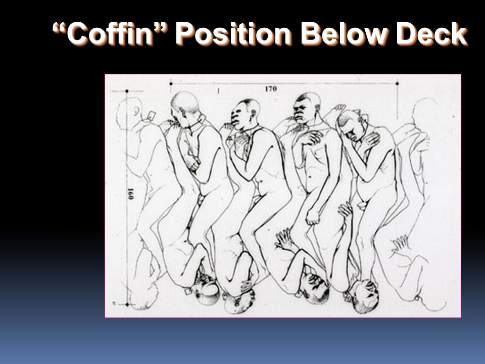 Coffin Position Below Deck