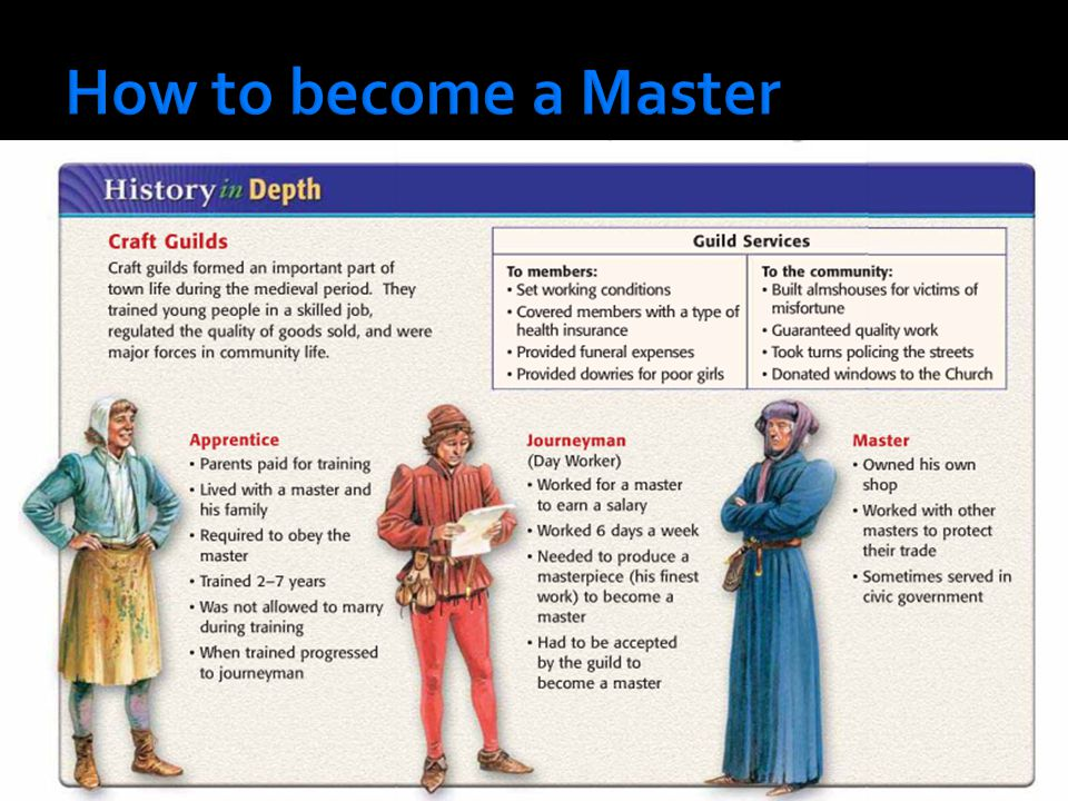 How to become a Master