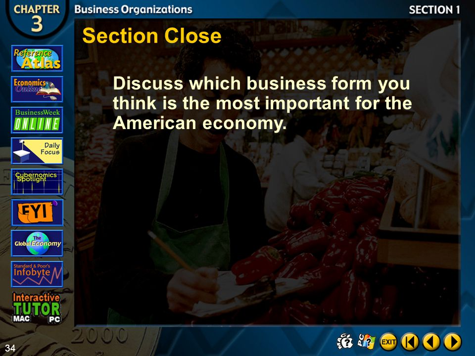 Section Close Discuss which business form you think is the most important for the American economy.