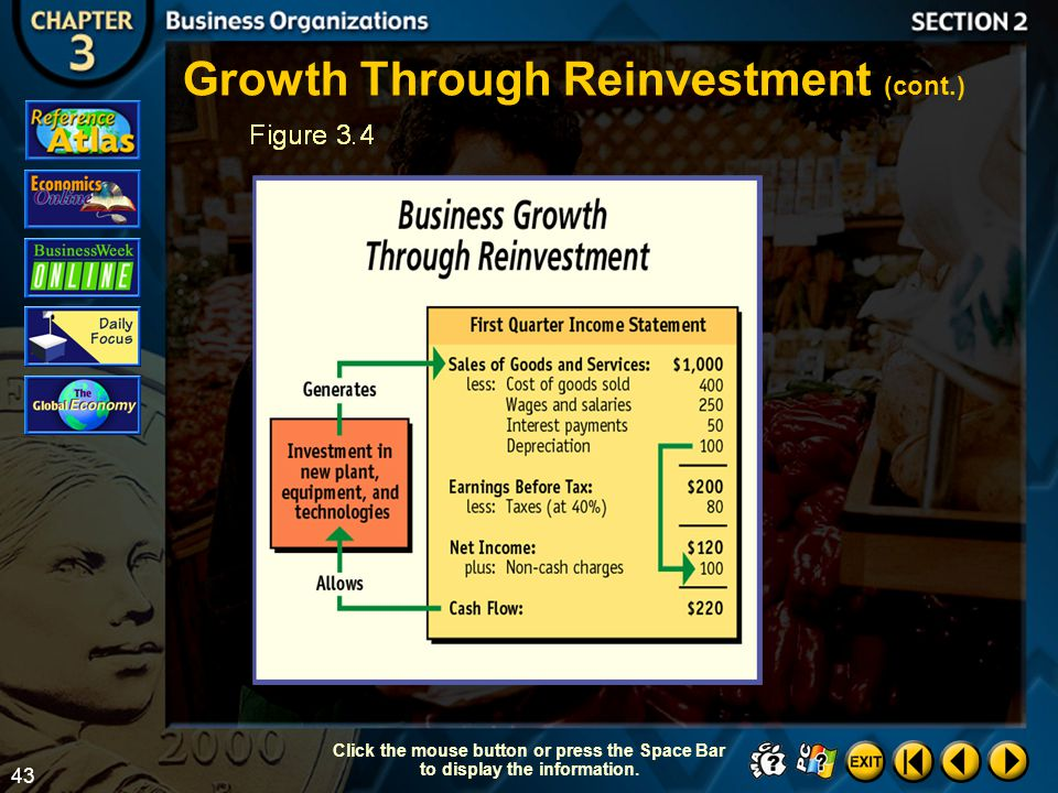 Growth Through Reinvestment (cont.)
