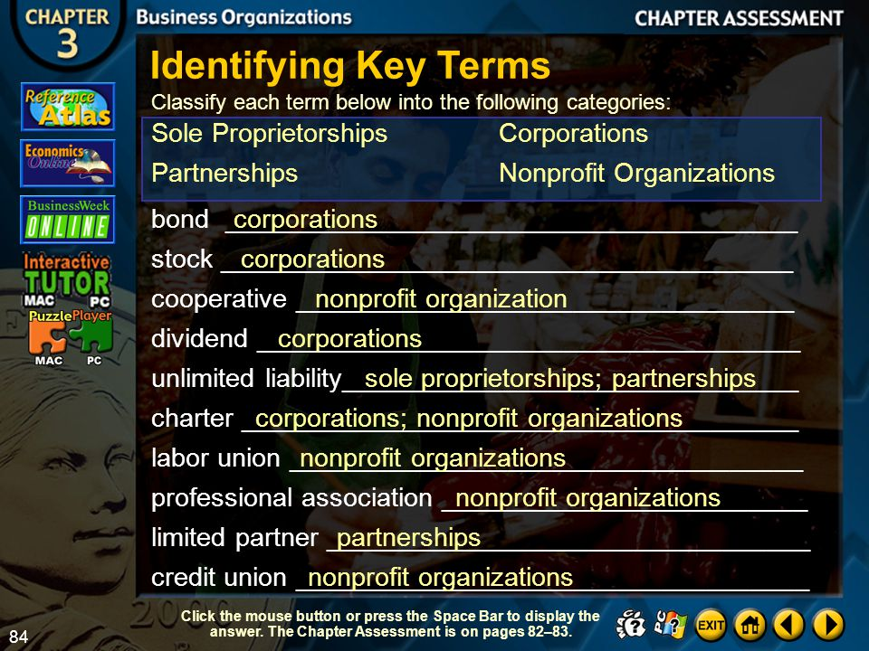 Identifying Key Terms Sole Proprietorships Corporations
