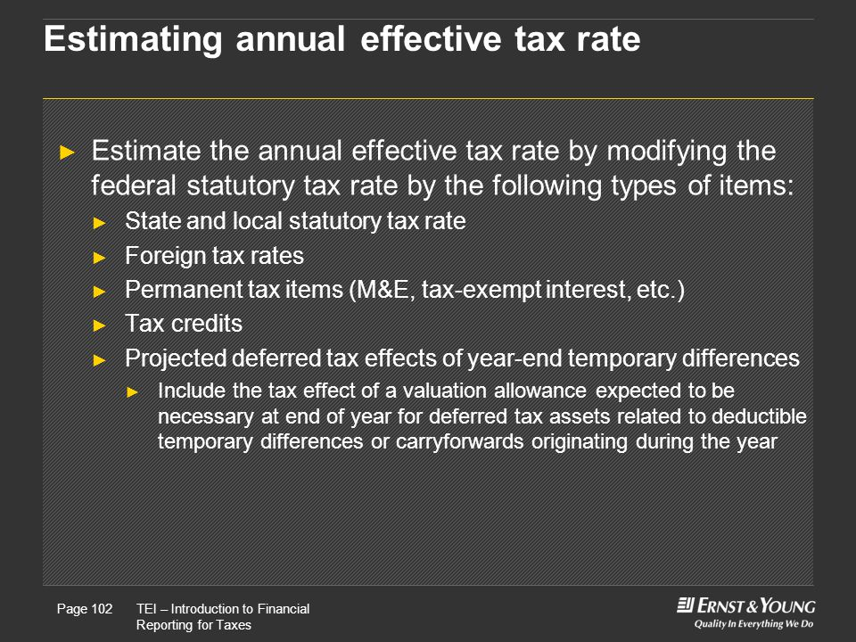 Estimating annual effective tax rate