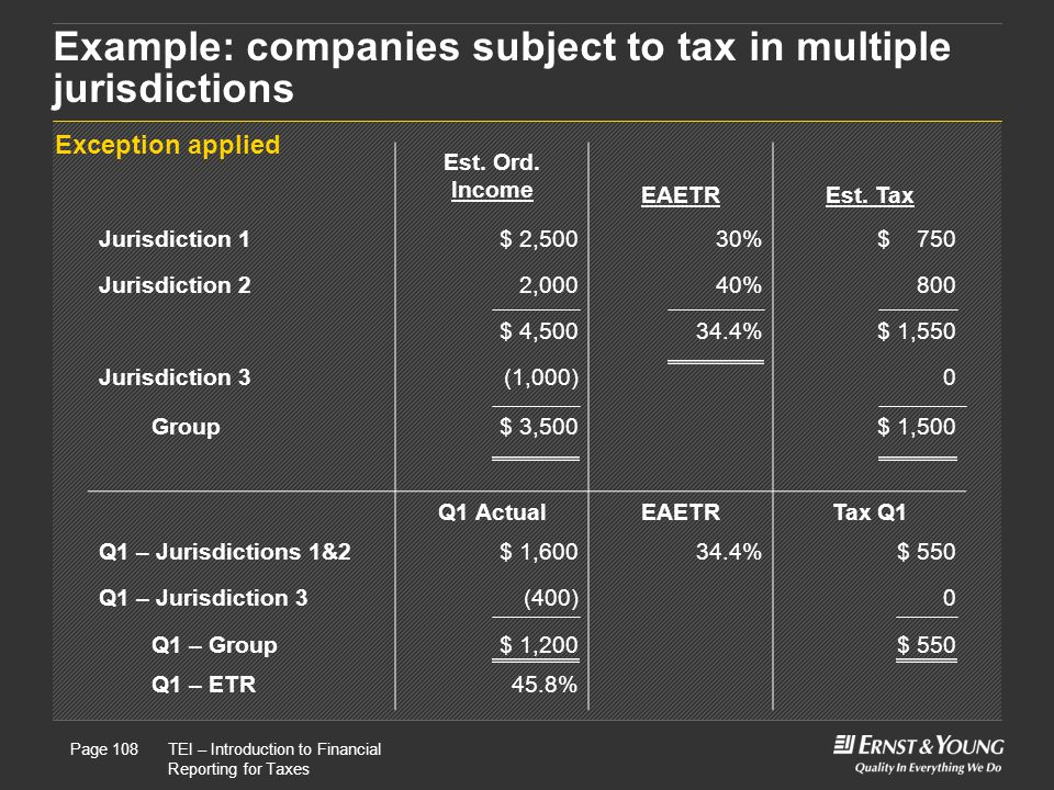 Example: companies subject to tax in multiple jurisdictions