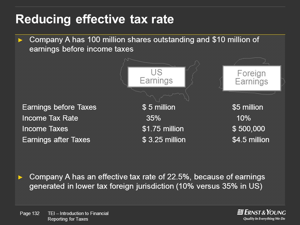 Reducing effective tax rate
