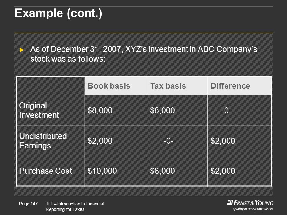 Example (cont.) As of December 31, 2007, XYZ's investment in ABC Company's stock was as follows: Book basis.