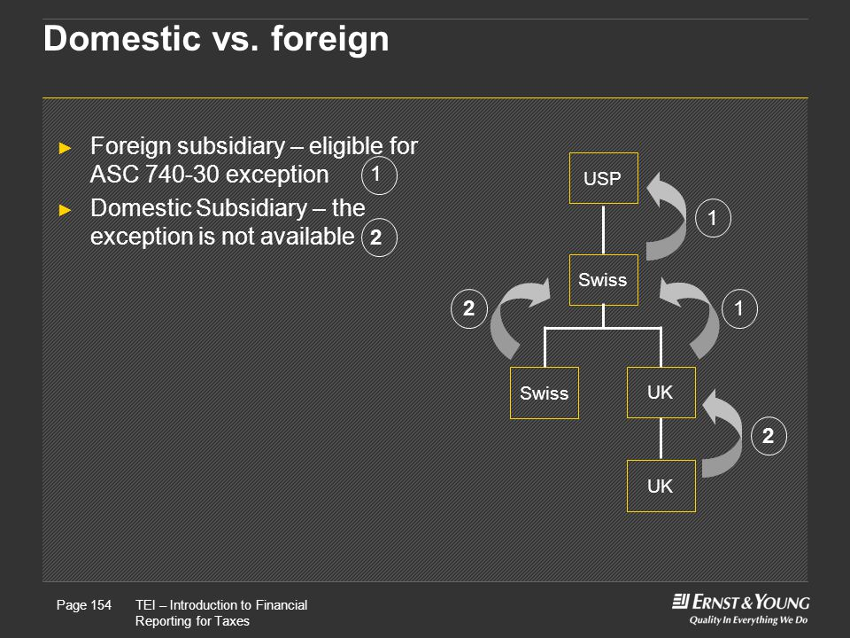 Domestic vs. foreign Foreign subsidiary – eligible for ASC 740-30 exception. Domestic Subsidiary – the exception is not available.