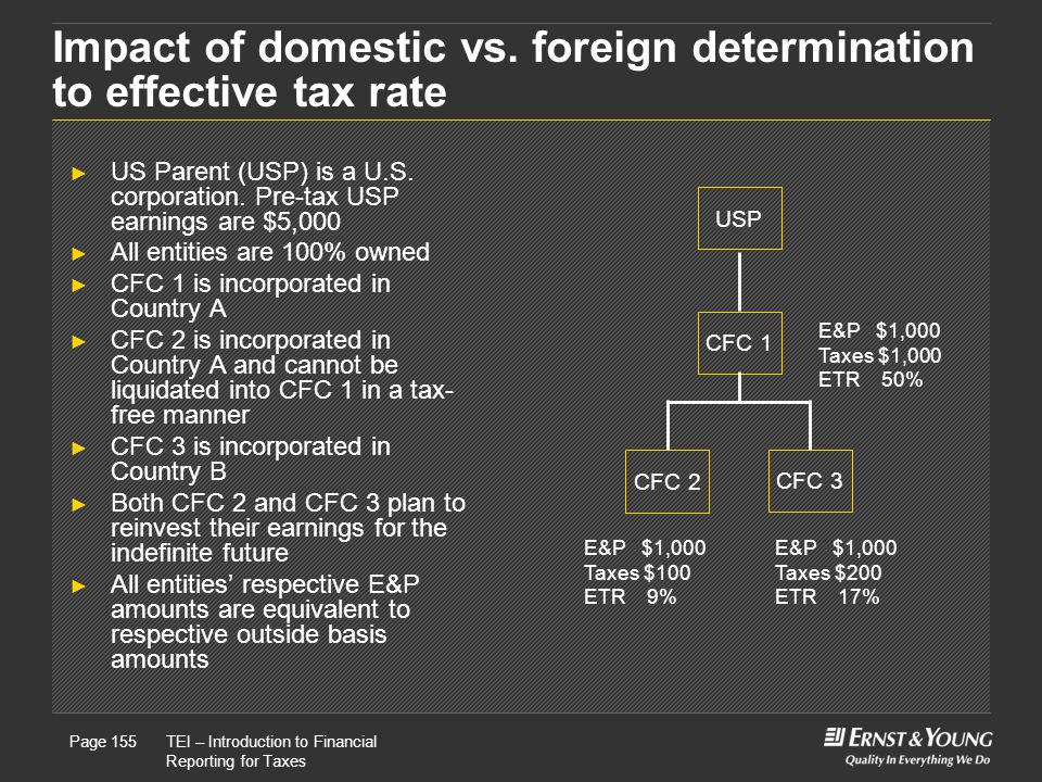 Impact of domestic vs. foreign determination to effective tax rate