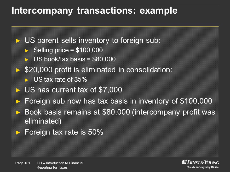 Intercompany transactions: example