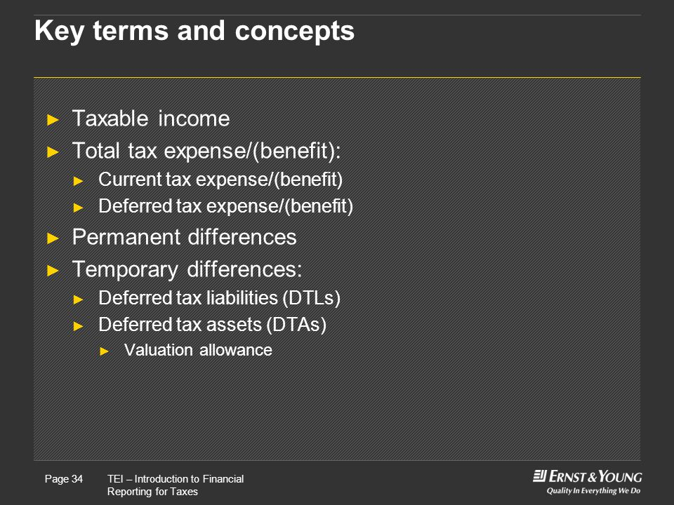 Key terms and concepts Taxable income Total tax expense/(benefit):