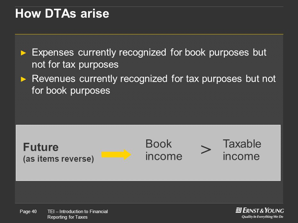 > How DTAs arise Book income Taxable income