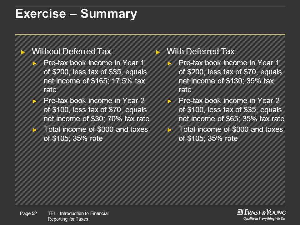 Exercise – Summary Without Deferred Tax: With Deferred Tax: