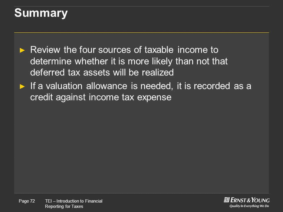 Summary Review the four sources of taxable income to determine whether it is more likely than not that deferred tax assets will be realized.