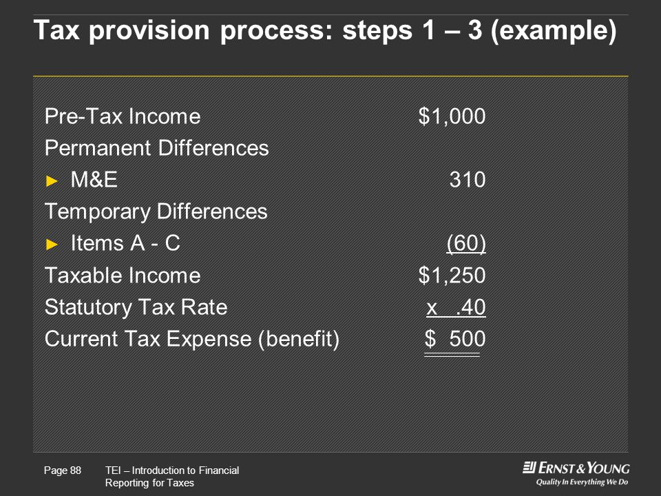 Tax provision process: steps 1 – 3 (example)