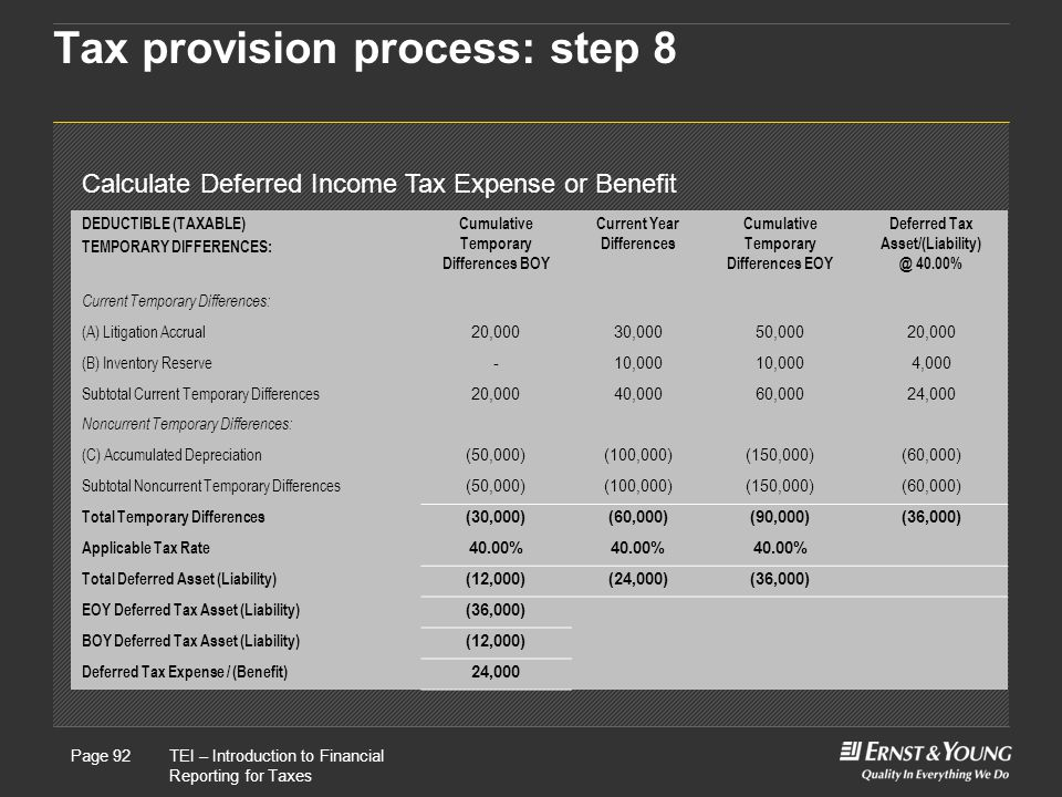 Tax provision process: step 8