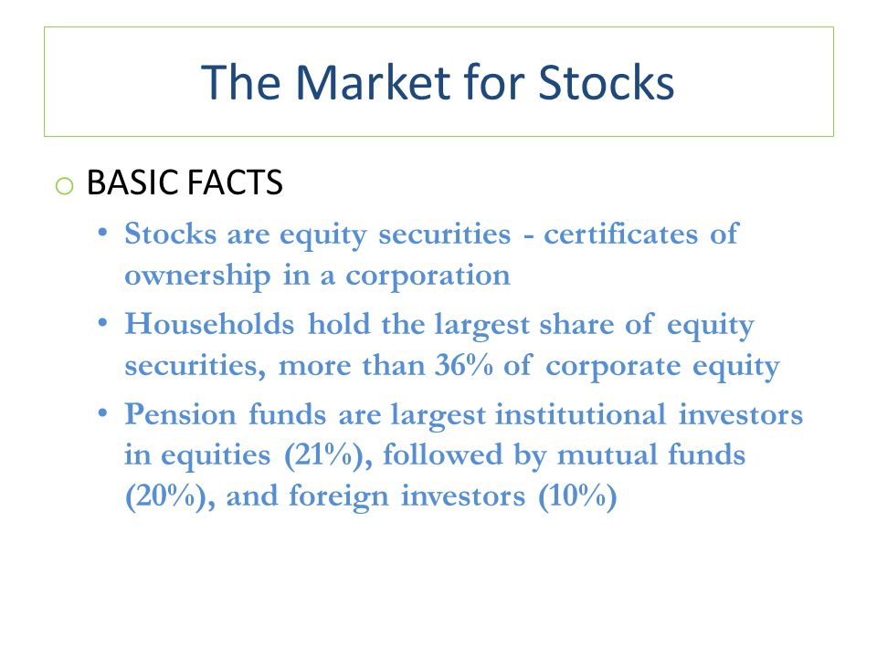 The Market for Stocks Basic Facts
