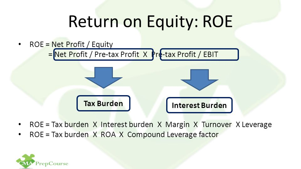 Return on Equity: ROE ROE = Net Profit / Equity