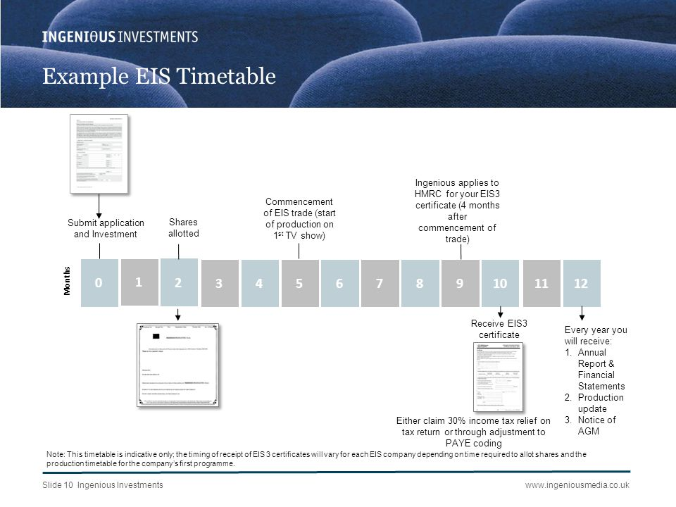 Why invest in an EIS or VCT