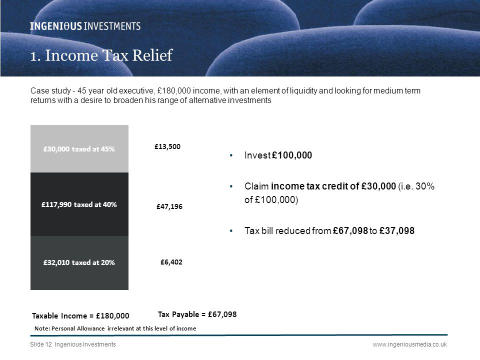 2. Capital Gains Tax Deferral