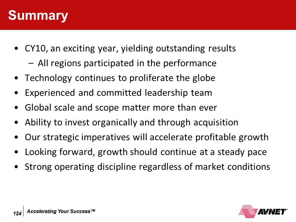Summary CY10, an exciting year, yielding outstanding results