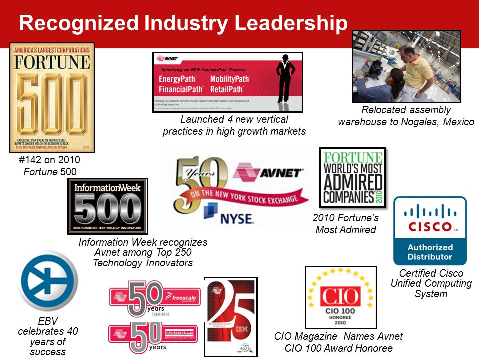 Recognized Industry Leadership