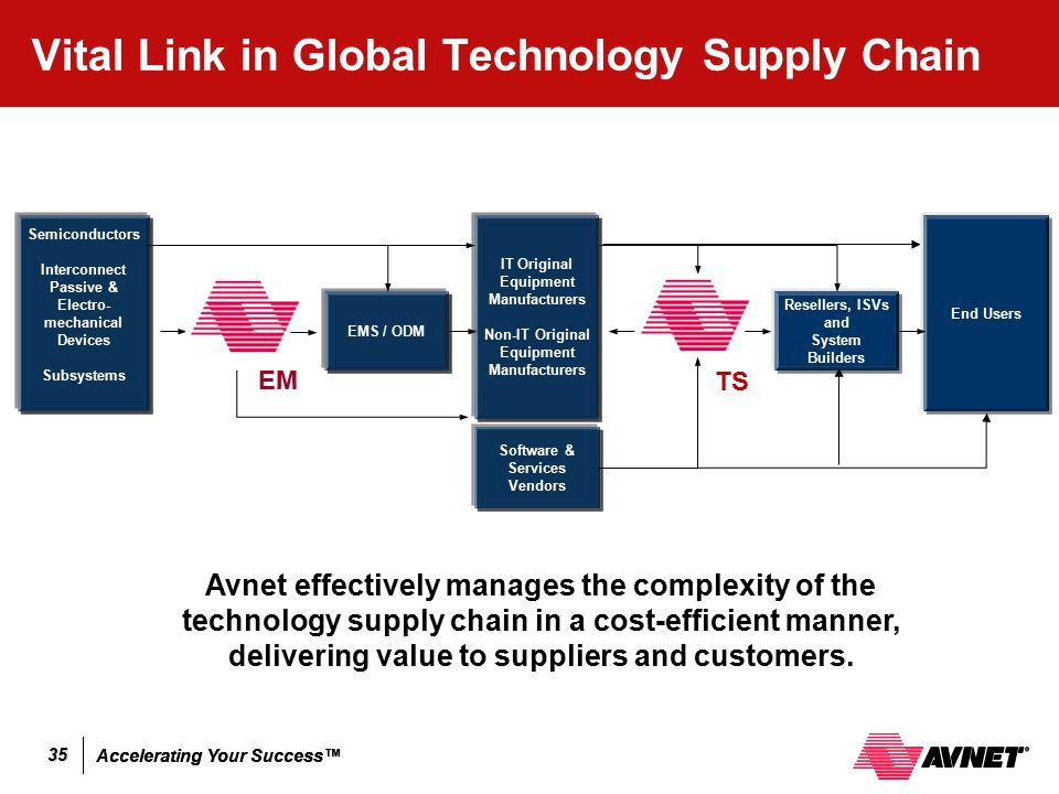 Vital Link in Global Technology Supply Chain