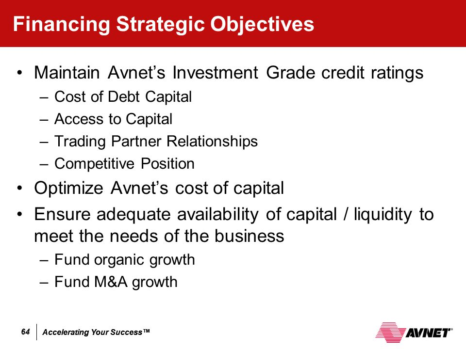 Financing Strategic Objectives