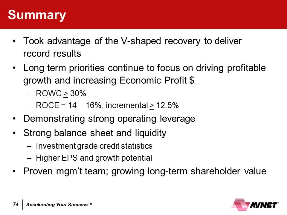 Summary Took advantage of the V-shaped recovery to deliver record results.