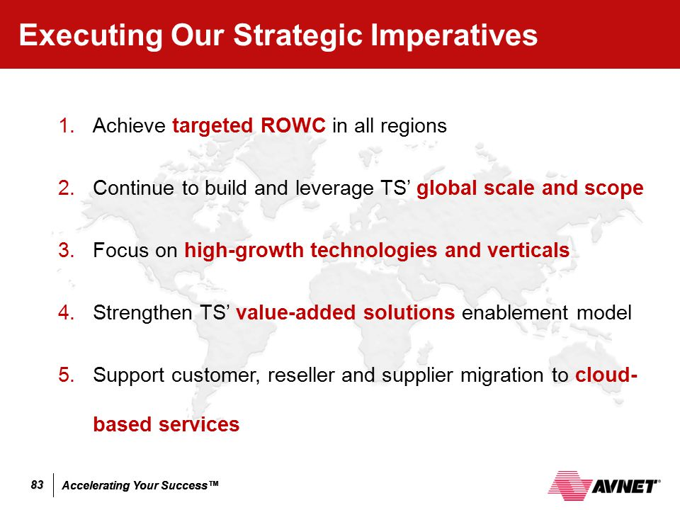 Executing Our Strategic Imperatives