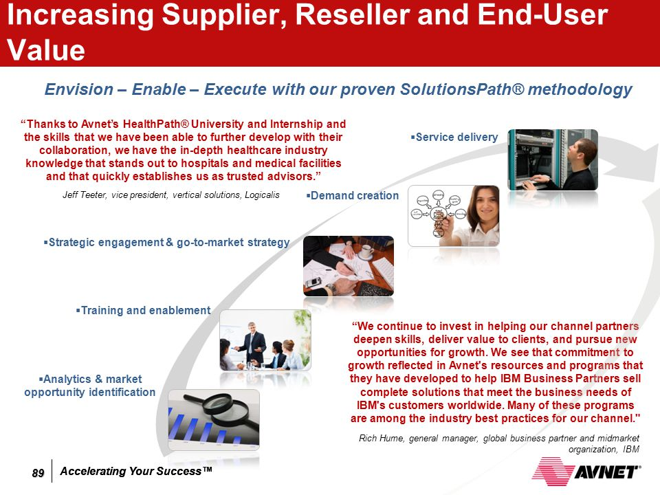 Increasing Supplier, Reseller and End-User Value