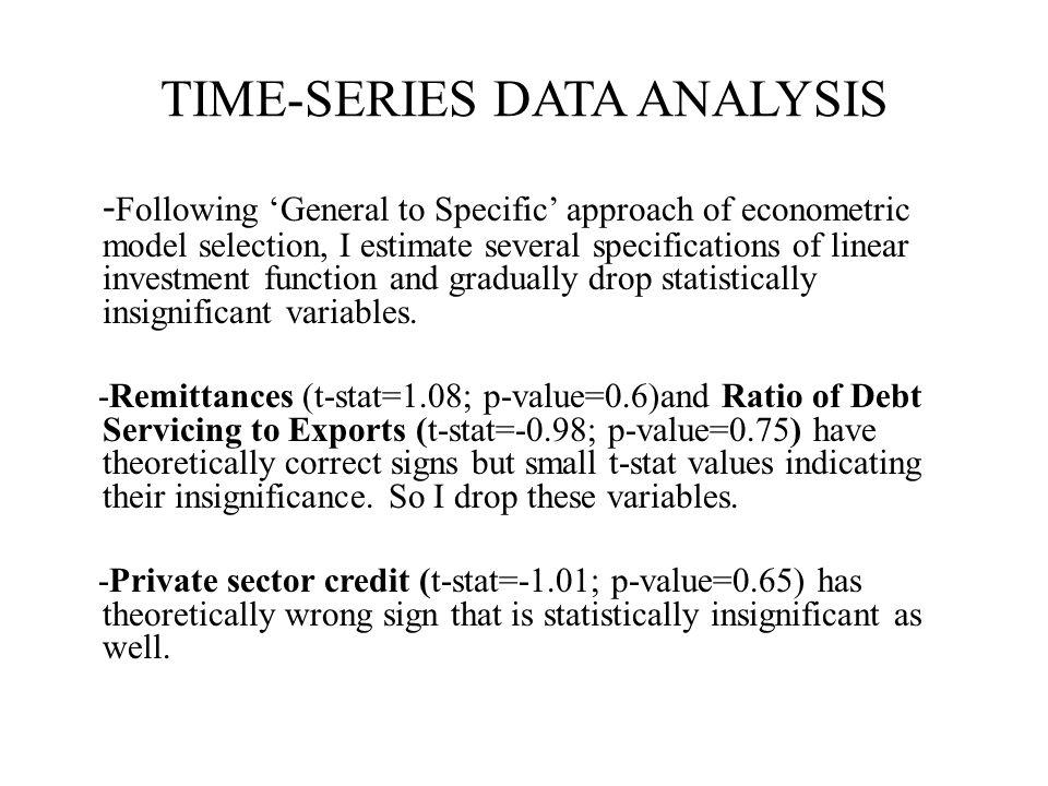 TIME-SERIES DATA ANALYSIS