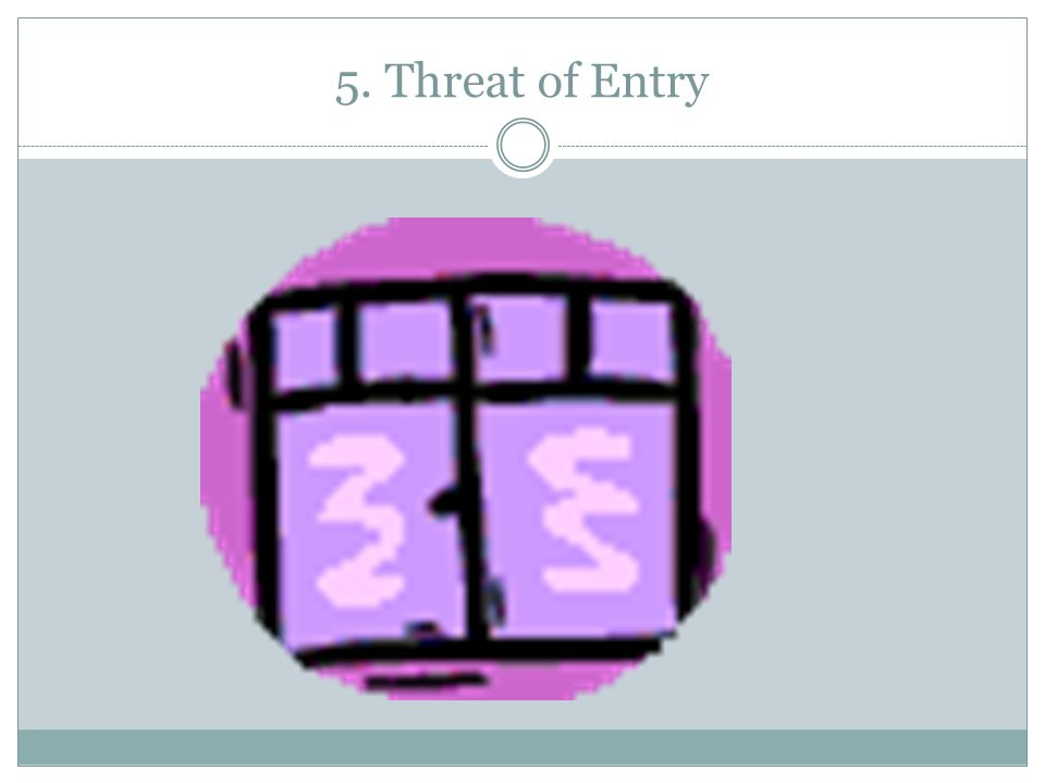 5. Threat of Entry