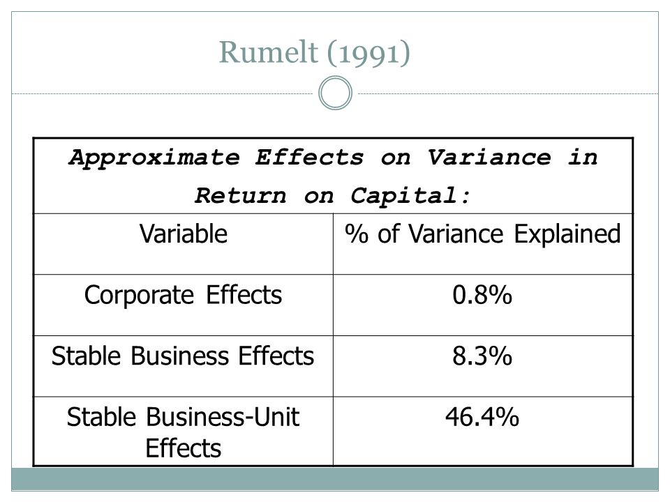 Approximate Effects on Variance in