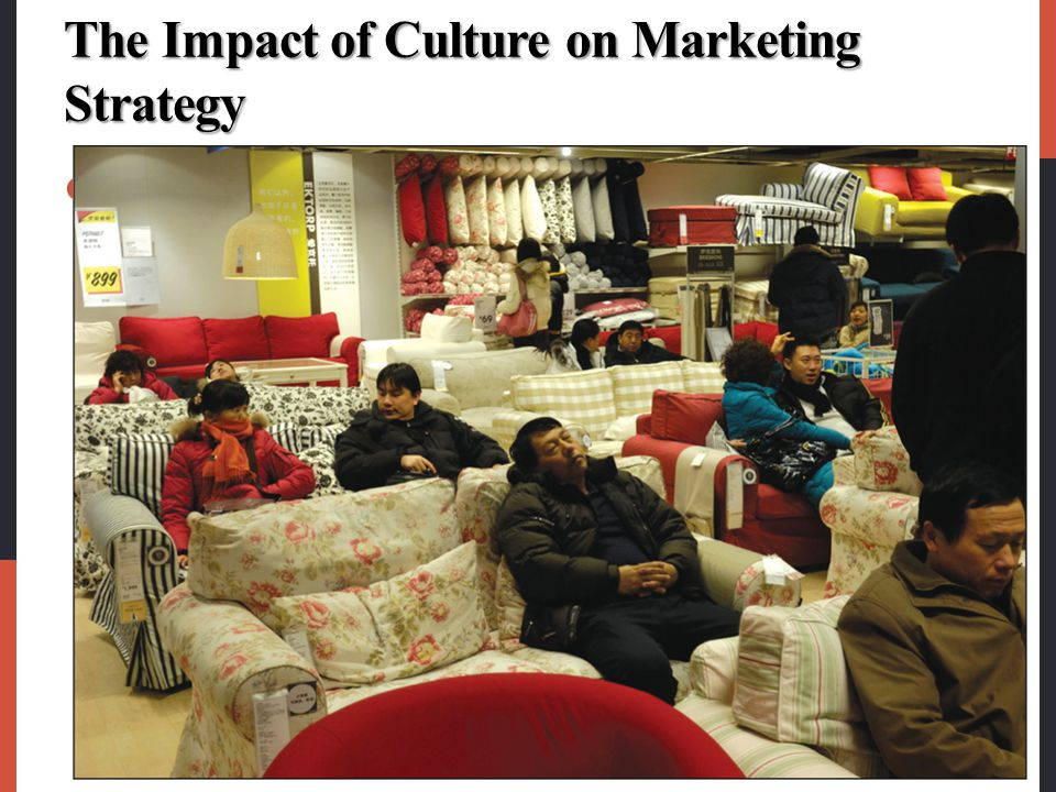 The Impact of Culture on Marketing Strategy