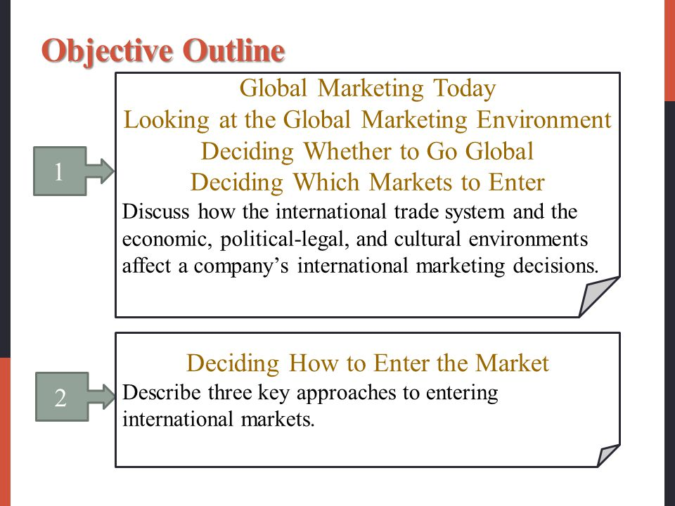 Objective Outline Global Marketing Today