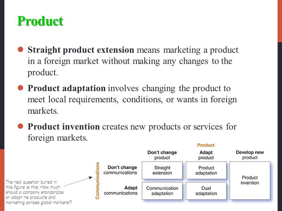 Product Straight product extension means marketing a product in a foreign market without making any changes to the product.