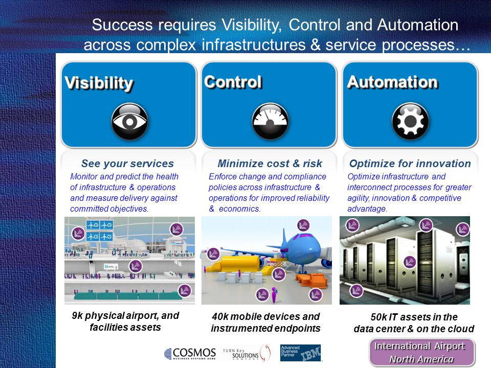 Success requires Visibility, Control and Automation