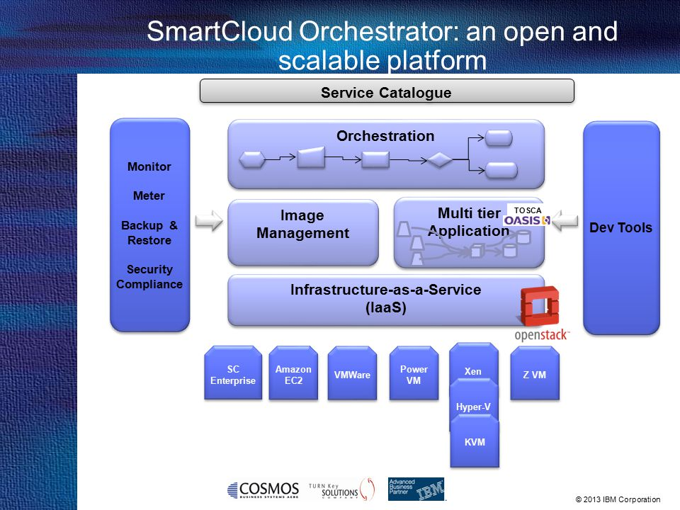 SmartCloud Orchestrator: an open and scalable platform