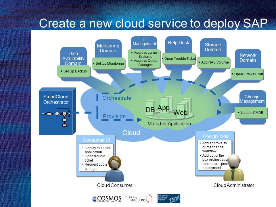 Create a new cloud service to deploy SAP