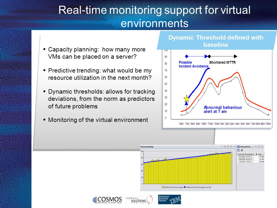 Real-time monitoring support for virtual environments