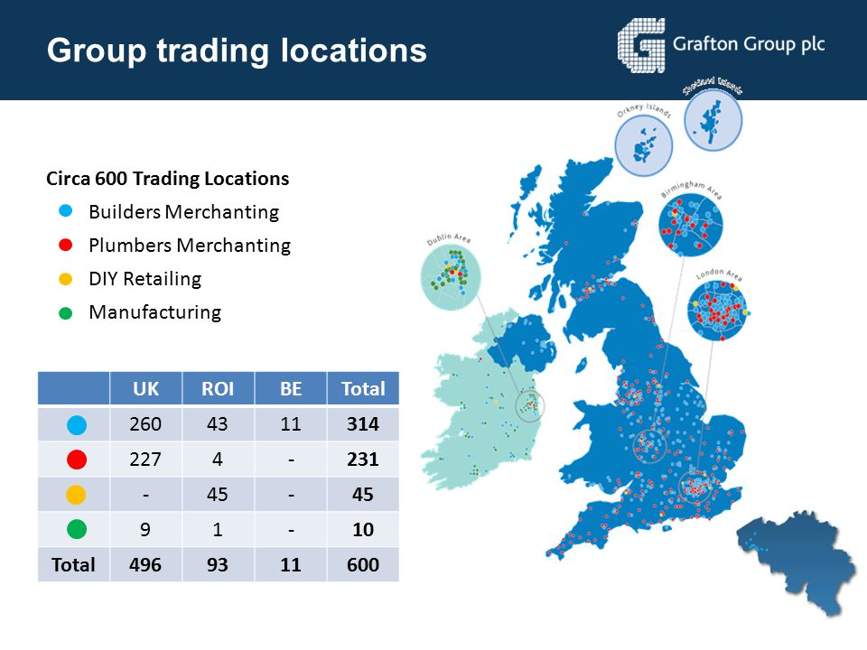 Group trading locations