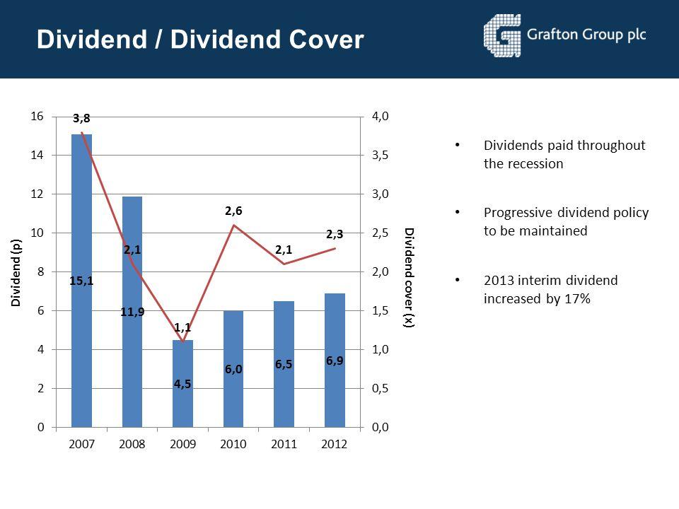 Dividend / Dividend Cover