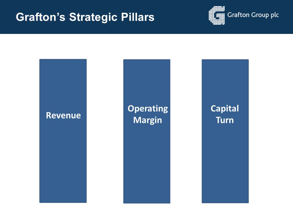 Grafton's Strategic Pillars