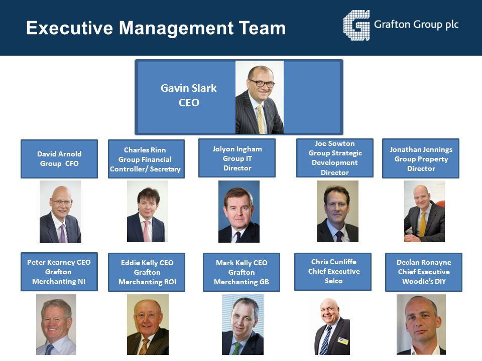 Executive Management Team