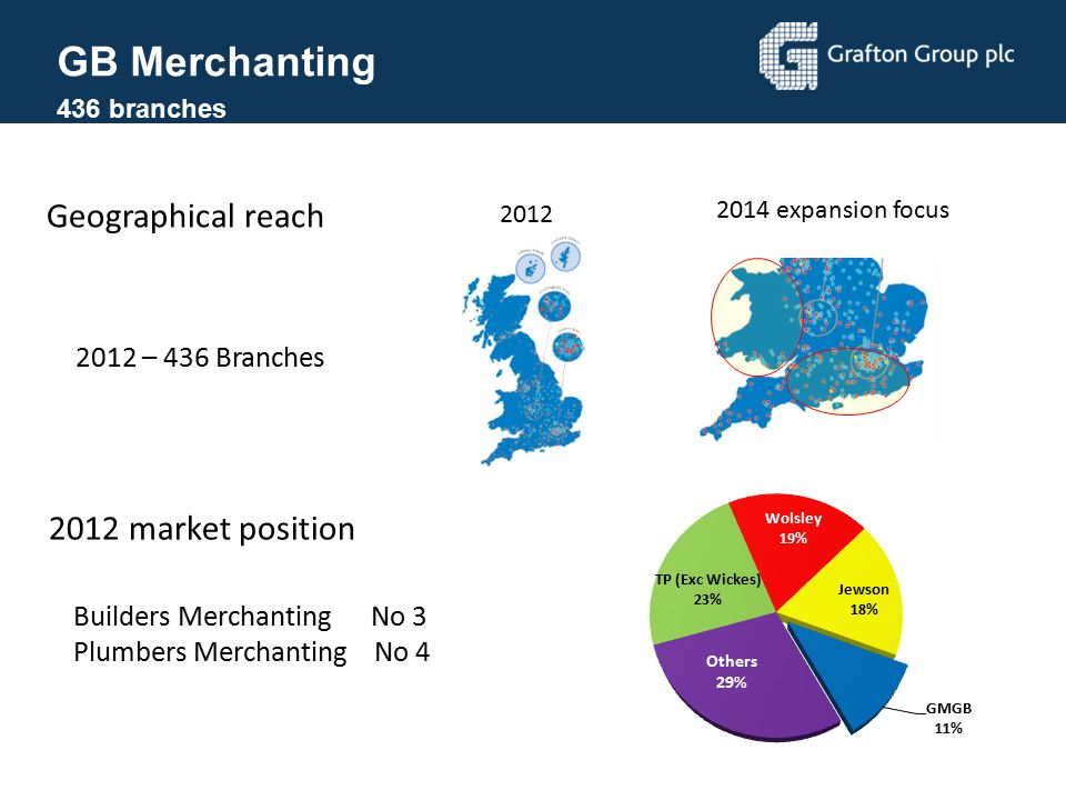 GB Merchanting Geographical reach 2012 market position