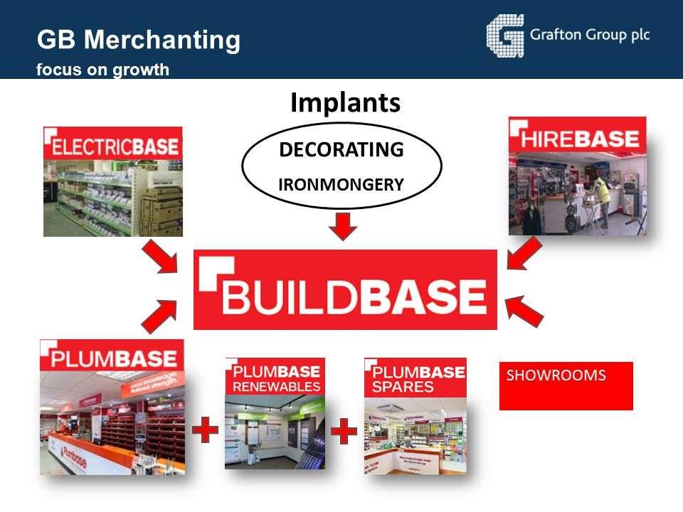 Implants GB Merchanting DECORATING IRONMONGERY focus on growth