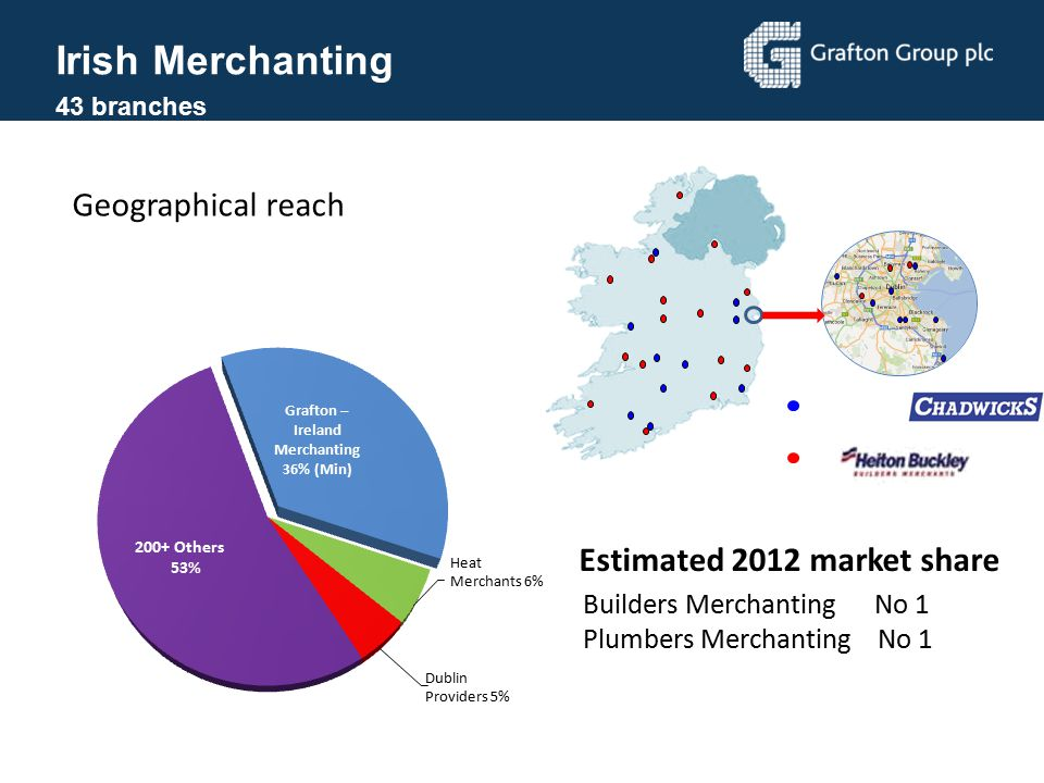 Irish Merchanting Geographical reach Estimated 2012 market share
