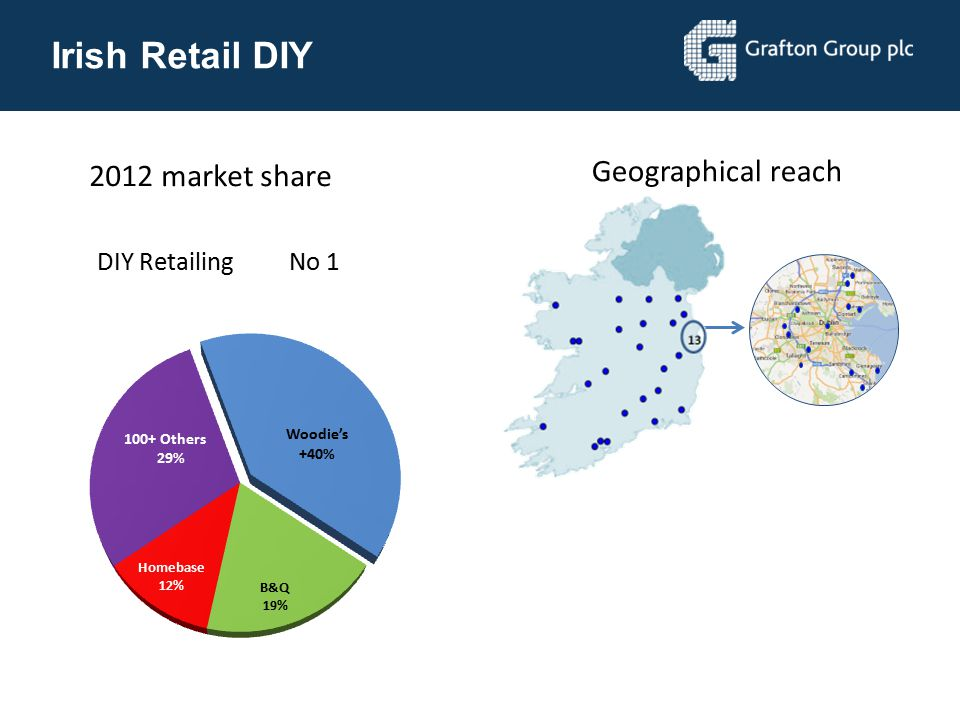 Irish Retail DIY Geographical reach 2012 market share